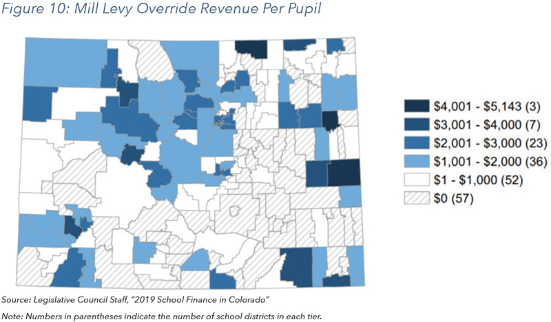 Figure 10: Mill Levy Override Revenue Per Pupil