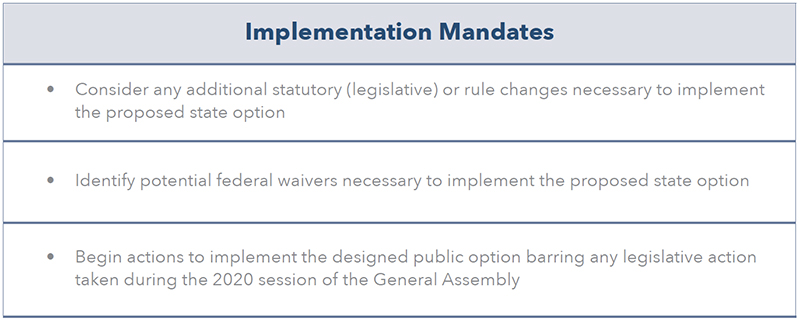"Figure 14: Major elements of ""state option"" proposal as required by HB19-1004 26 27"