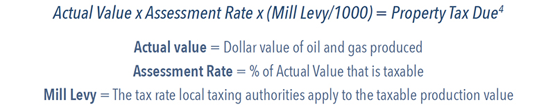 Actual Value x Assessment Rate x (Mill Levy/1000) = Property Tax Due
