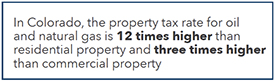Property Tax Rate