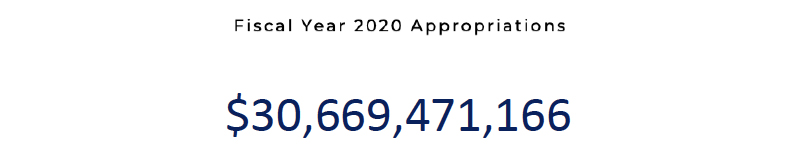 Fiscal Year 2020 Appropriations