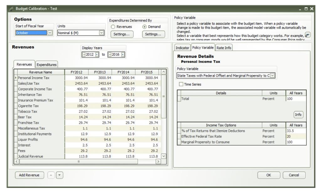 Budget Calibration Test