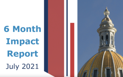 2021 Six Month Impact Report
