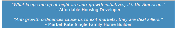 """""""What keeps me up at night are anti-growth initiatives, it's Un-American."""" - Affordable Housing Developer """"Anti growth ordinances cause us to exit markets, they are deal killers."""" - Market Rate Single Family Home Builder"""