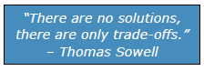 """""""There are no solutions, there are only trade-offs."""" – Thomas Sowell"""
